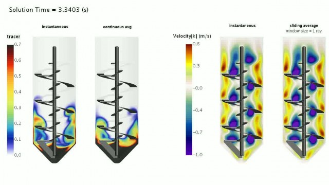Transient simulation of solid stress in a mixer impeller