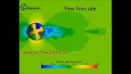 CFD Simulation of Wake Behind Adidas Brazuca Soccer Ball at 50mph