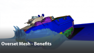 Realizing the Benefits of Overset Mesh in Aerospace and Defense