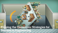 Flipping the Classroom: Strategies for Success in Engineering