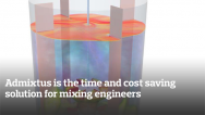 Admixtus is the time and cost saving solution for mixing engineers