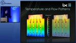 Solar Air Heater Wizard: Automating CFD