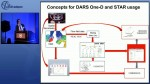 DARS SRM as Combustion Model for Engine Concept Development
