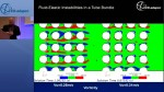 Fluid Structure Interaction in STAR-CCM+