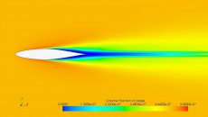 Eulerian Permeable Wall Surface on an Airfoil (Large Sized Droplets)
