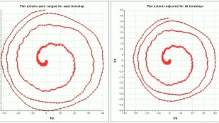 Simulation history of solid stresses on a mixer impeller