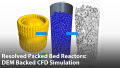 Resolved Packed Bed Reactors: DEM Backed CFD Simulation