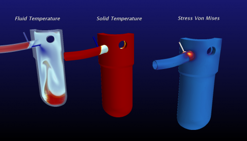 Simulation of Flow, Thermal and Stress Interactions of a Nuclear Vessel